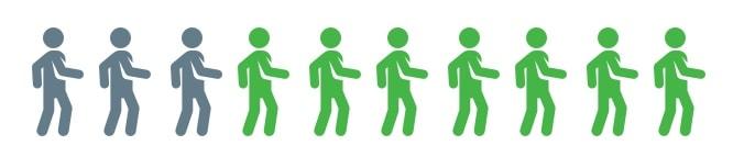 Figures walking graphic