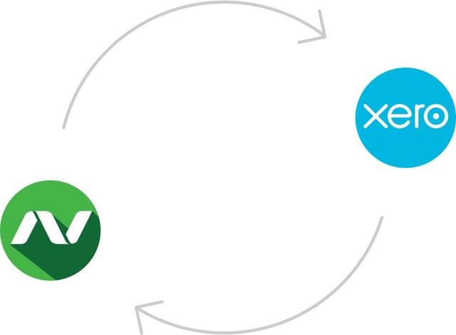 Nobly and Xero POS integration
