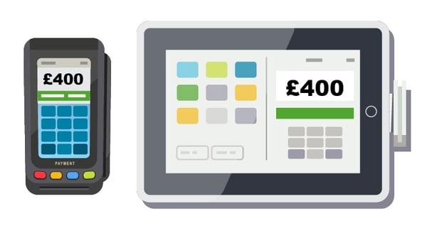 Card reader & iPad POS