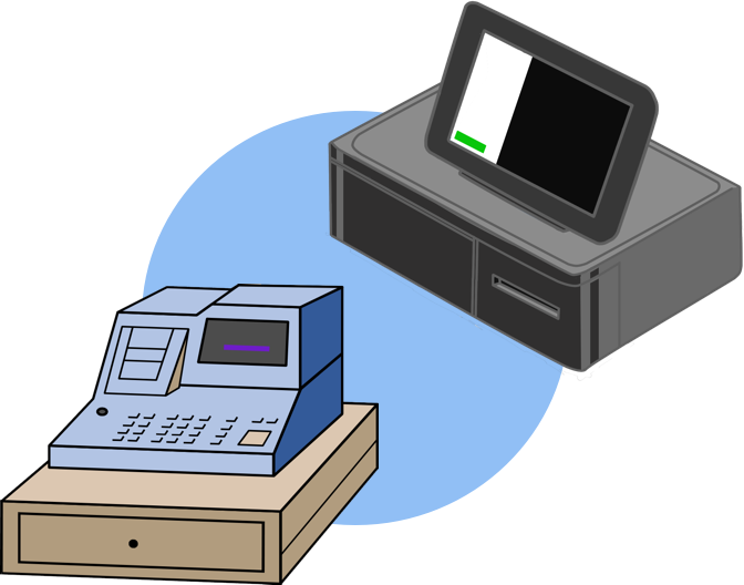 types of epos system